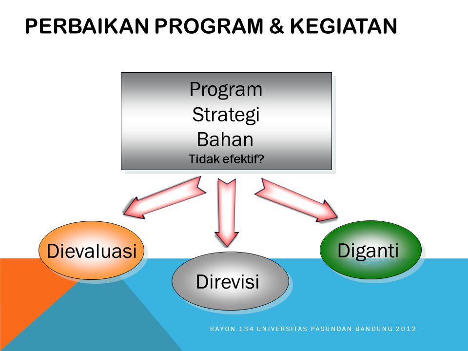 PERBAIKAN PROGRAM & KEGIATAN Program Strategi Bahan Tidak efektif? Program Strategi Bahan Tidak efektif? Dievaluasi Direvisi Diganti RAYON 134 UNIVERS