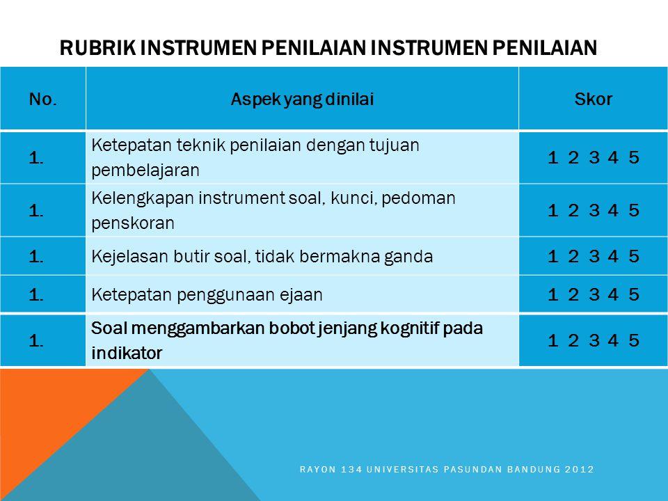 RUBRIK INSTRUMEN PENILAIAN INSTRUMEN PENILAIAN RAYON 134 UNIVERSITAS PASUNDAN BANDUNG 2012 No.Aspek yang dinilaiSkor 1. Ketepatan teknik penilaian den