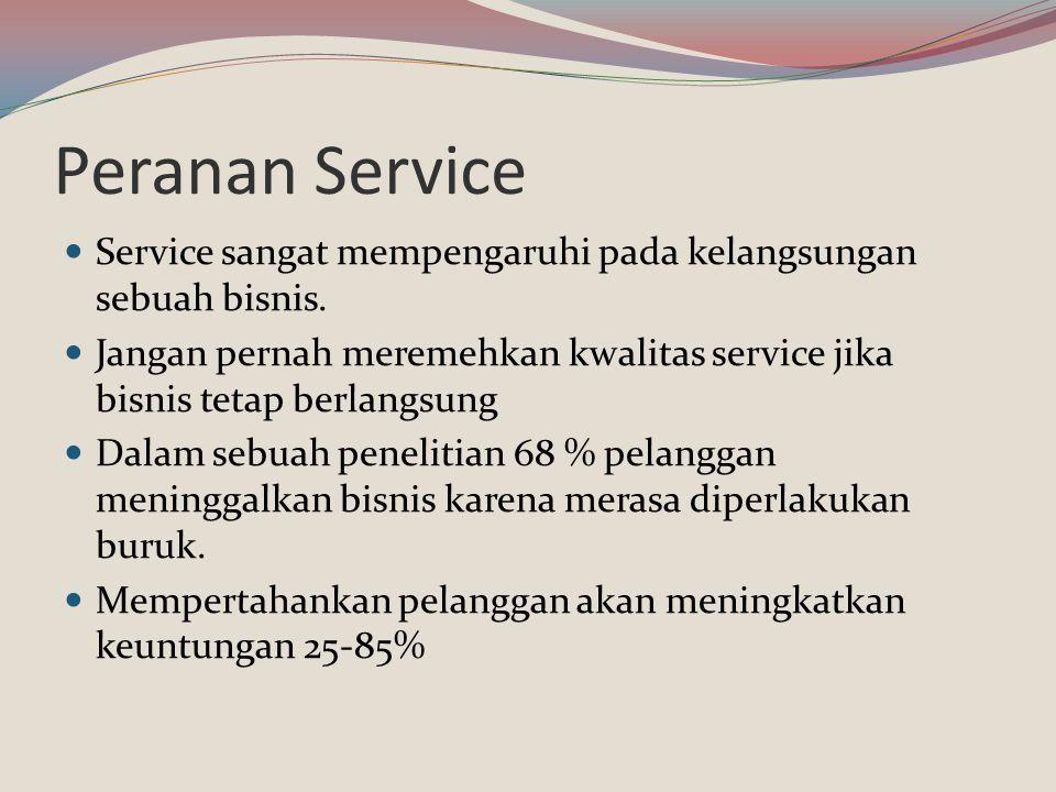 Peranan Service Service sangat mempengaruhi pada kelangsungan sebuah bisnis. Jangan pernah meremehkan kwalitas service jika bisnis tetap berlangsung D