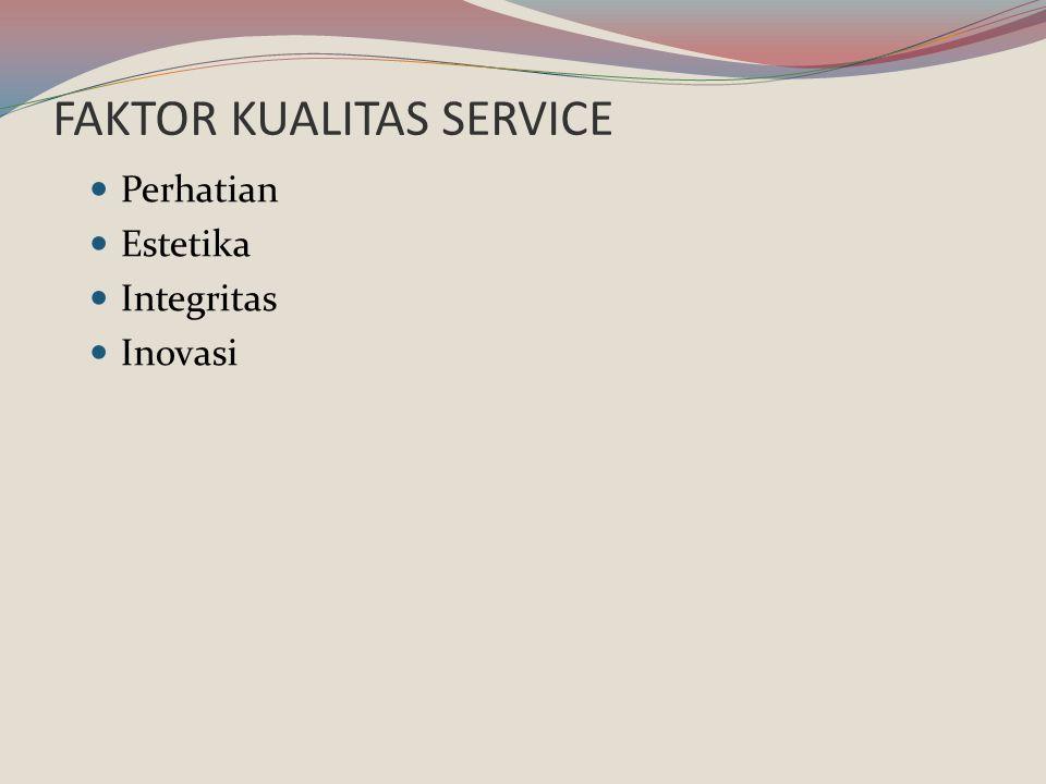 Perhatian Estetika Integritas Inovasi FAKTOR KUALITAS SERVICE