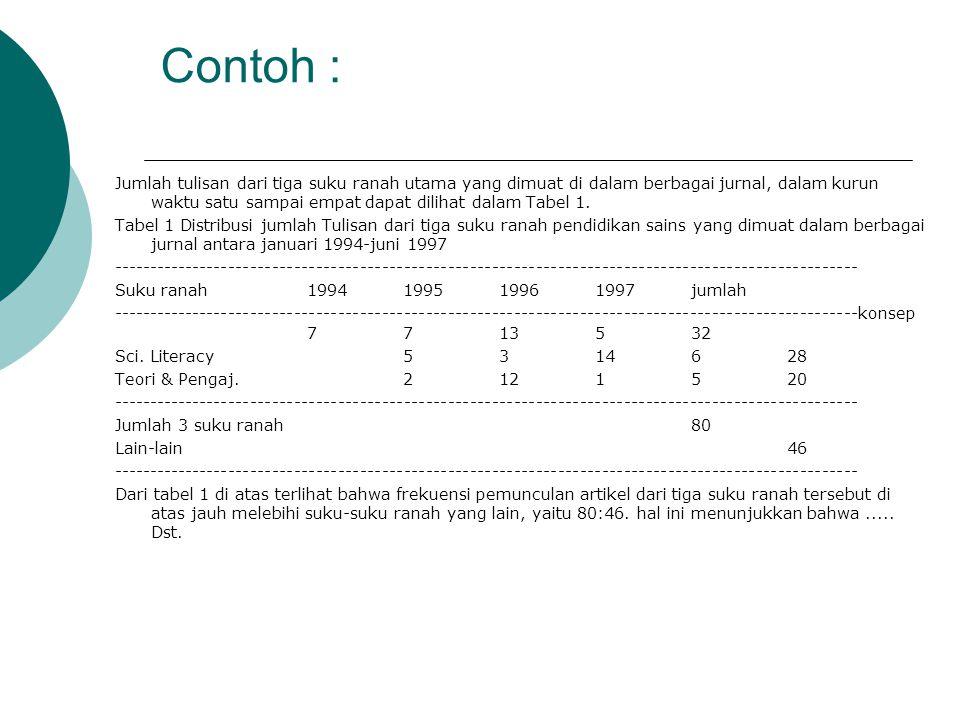 Contoh : Jumlah tulisan dari tiga suku ranah utama yang dimuat di dalam berbagai jurnal, dalam kurun waktu satu sampai empat dapat dilihat dalam Tabel 1.