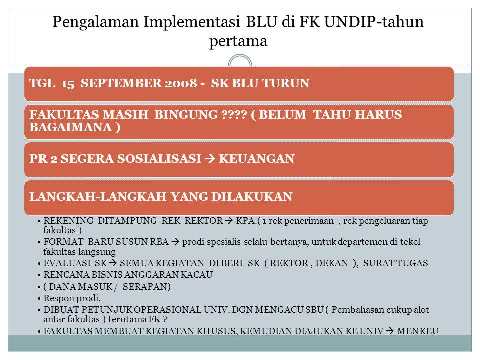 Pengalaman Implementasi BLU di FK UNDIP-tahun pertama TGL 15 SEPTEMBER 2008 - SK BLU TURUN FAKULTAS MASIH BINGUNG ???? ( BELUM TAHU HARUS BAGAIMANA )