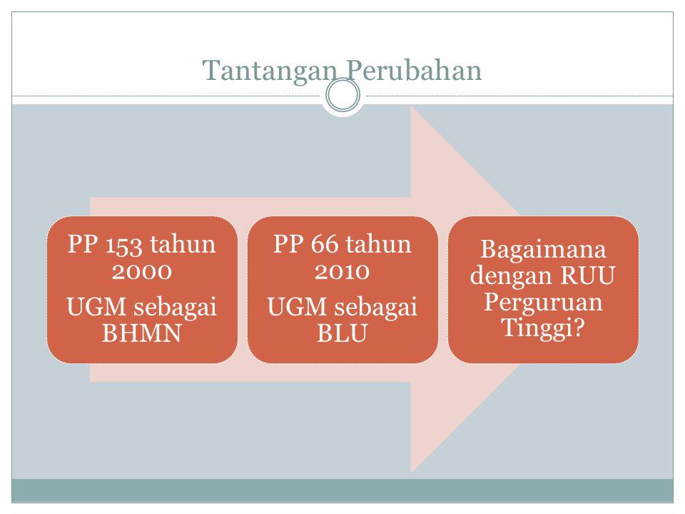 Tantangan Perubahan PP 153 tahun 2000 UGM sebagai BHMN PP 66 tahun 2010 UGM sebagai BLU Bagaimana dengan RUU Perguruan Tinggi?