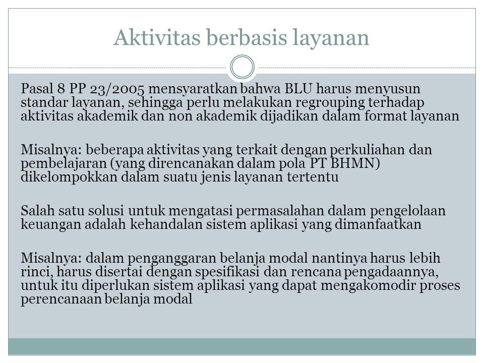 Aktivitas berbasis layanan Pasal 8 PP 23/2005 mensyaratkan bahwa BLU harus menyusun standar layanan, sehingga perlu melakukan regrouping terhadap akti