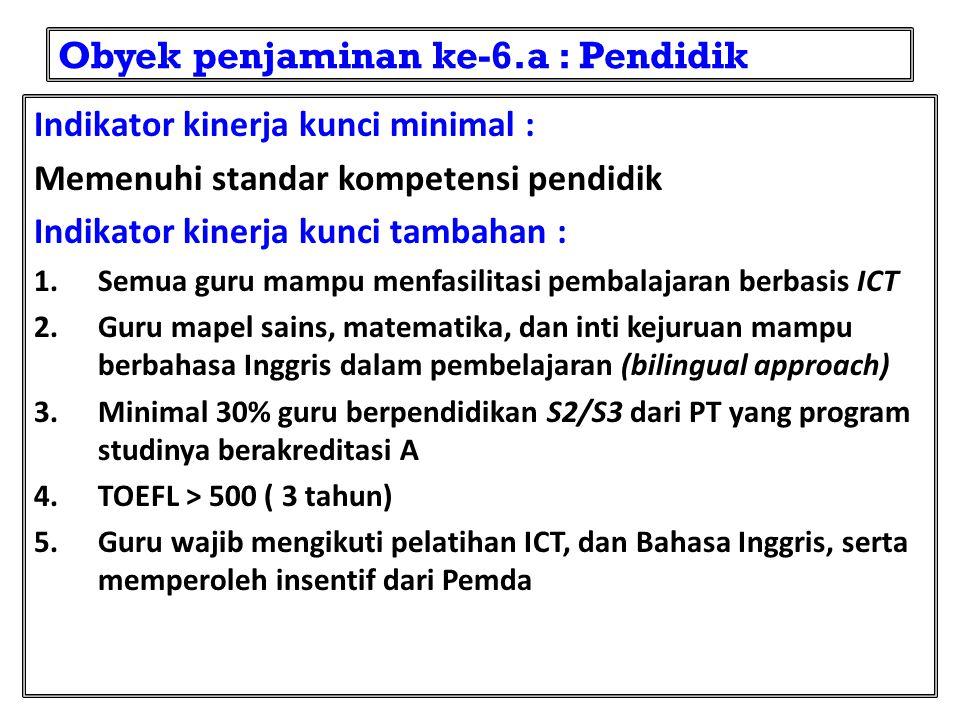 3.Penilaian Hasil Belajar Siswa a.