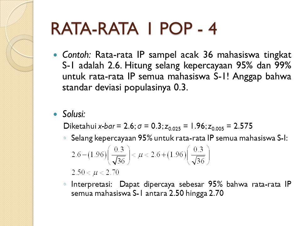 RATA-RATA 1 POP - 4 Contoh: Rata-rata IP sampel acak 36 mahasiswa tingkat S-1 adalah 2.6.
