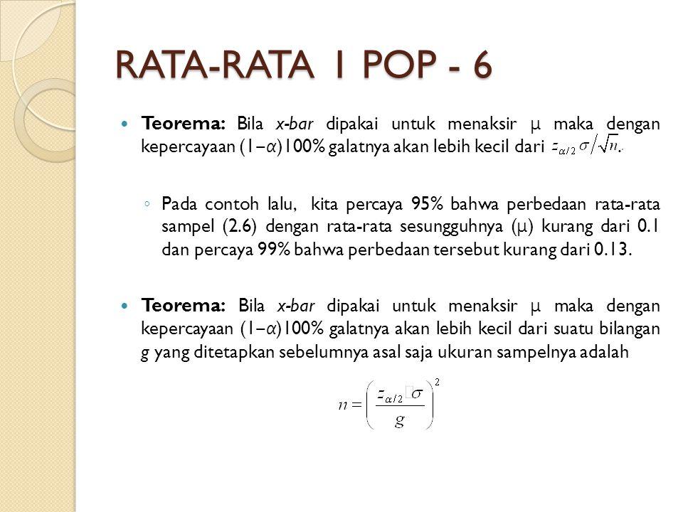 RATA-RATA 1 POP - 6 Teorema: Bila x-bar dipakai untuk menaksir μ maka dengan kepercayaan (1 ‒ α )100% galatnya akan lebih kecil dari.