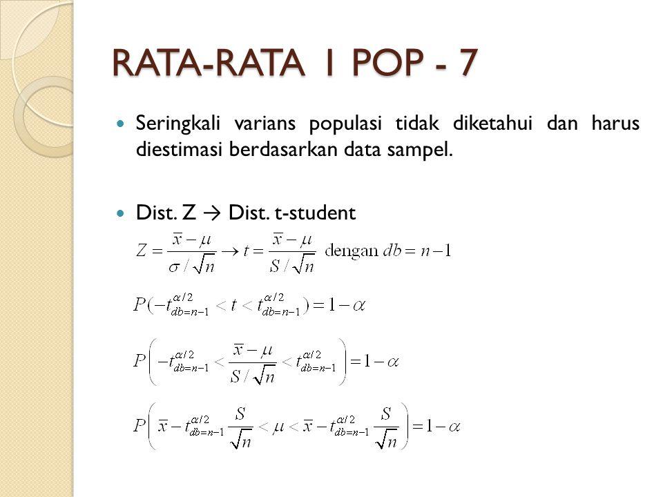 RATA-RATA 1 POP - 7 Seringkali varians populasi tidak diketahui dan harus diestimasi berdasarkan data sampel.