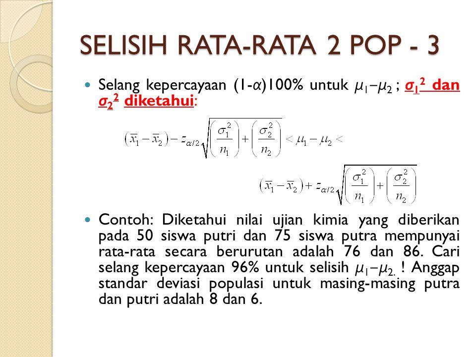 SELISIH RATA-RATA 2 POP - 3 Selang kepercayaan (1- α )100% untuk μ 1 ‒ μ 2 ; σ 1 2 dan σ 2 2 diketahui: Contoh: Diketahui nilai ujian kimia yang diberikan pada 50 siswa putri dan 75 siswa putra mempunyai rata-rata secara berurutan adalah 76 dan 86.
