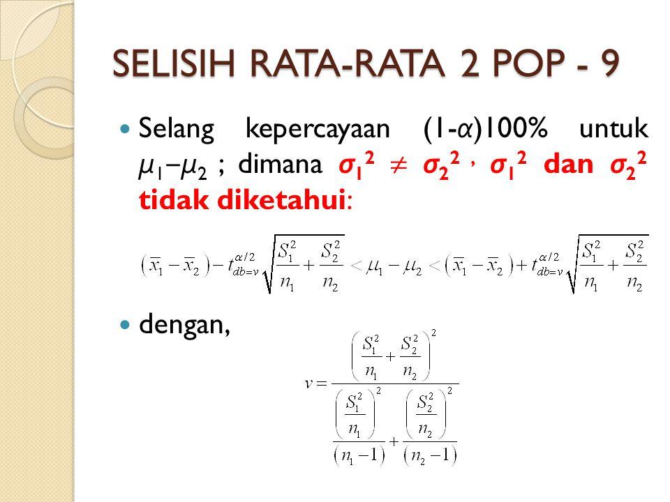 SELISIH RATA-RATA 2 POP - 9 Selang kepercayaan (1- α )100% untuk μ 1 ‒ μ 2 ; dimana σ 1 2 ≠ σ 2 2, σ 1 2 dan σ 2 2 tidak diketahui: dengan,