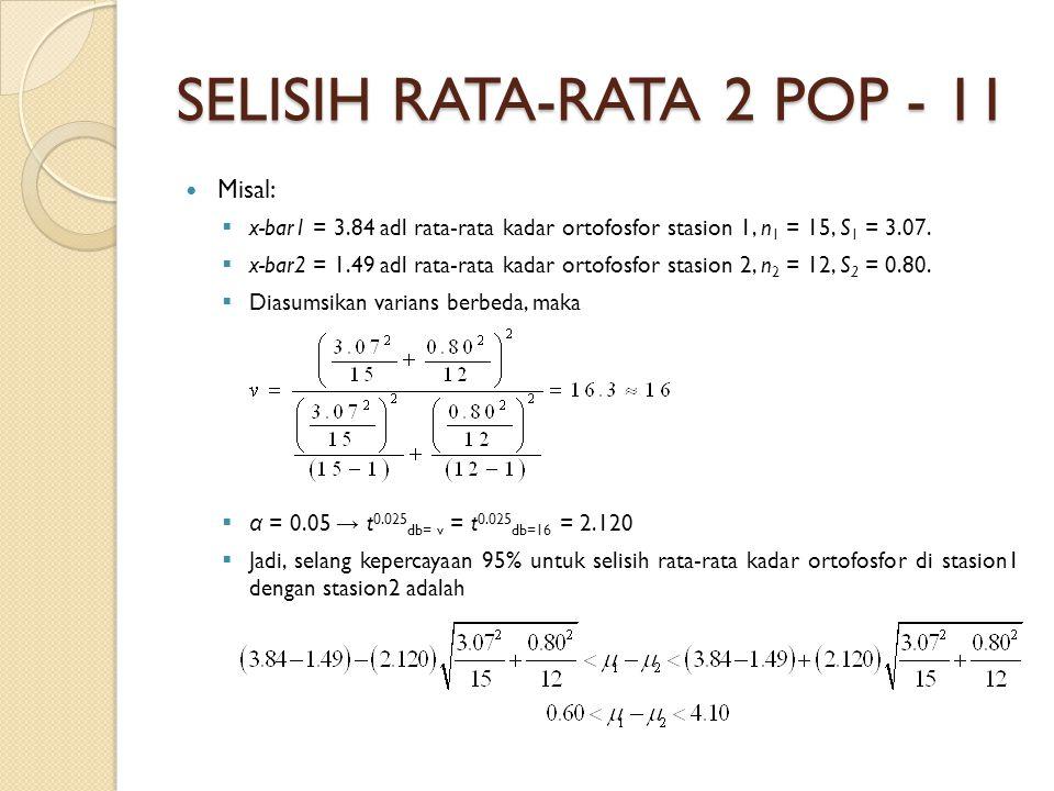 SELISIH RATA-RATA 2 POP - 11 Misal:  x-bar1 = 3.84 adl rata-rata kadar ortofosfor stasion 1, n 1 = 15, S 1 = 3.07.