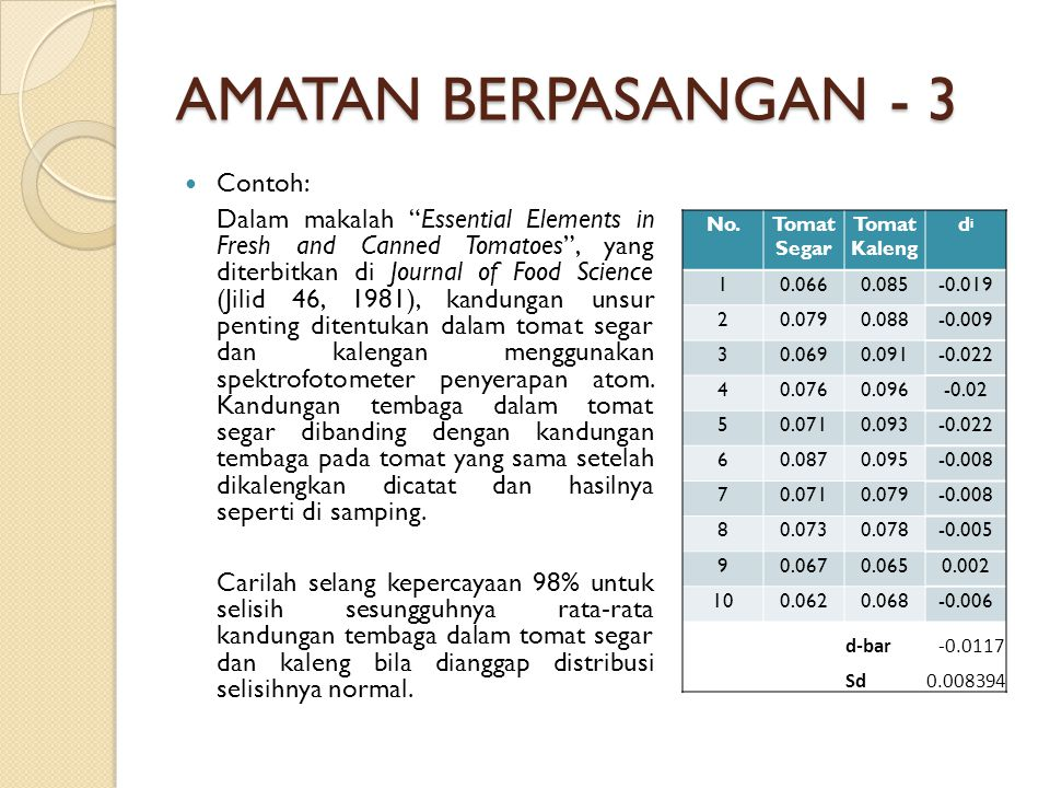 "AMATAN BERPASANGAN - 3 Contoh: Dalam makalah ""Essential Elements in Fresh and Canned Tomatoes"", yang diterbitkan di Journal of Food Science (Jilid 46,"