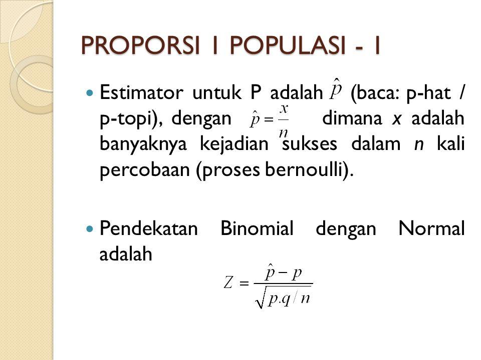 PROPORSI 1 POPULASI - 1 Estimator untuk P adalah (baca: p-hat / p-topi), dengan dimana x adalah banyaknya kejadian sukses dalam n kali percobaan (proses bernoulli).