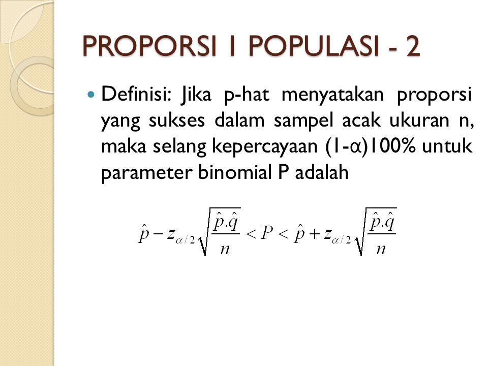 PROPORSI 1 POPULASI - 2 Definisi: Jika p-hat menyatakan proporsi yang sukses dalam sampel acak ukuran n, maka selang kepercayaan (1- α )100% untuk parameter binomial P adalah