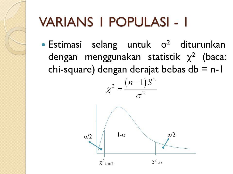 VARIANS 1 POPULASI - 1 Estimasi selang untuk σ 2 diturunkan dengan menggunakan statistik χ 2 (baca: chi-square) dengan derajat bebas db = n-1 χ 2 1- α /2 1- α α /2 χ 2 α /2