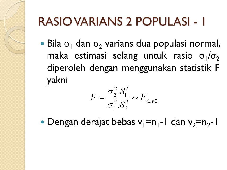 RASIO VARIANS 2 POPULASI - 1 Bila σ 1 dan σ 2 varians dua populasi normal, maka estimasi selang untuk rasio σ 1 / σ 2 diperoleh dengan menggunakan statistik F yakni Dengan derajat bebas v 1 =n 1 -1 dan v 2 =n 2 -1