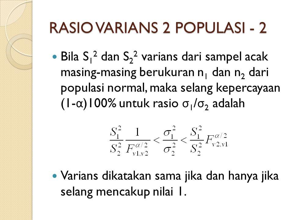 RASIO VARIANS 2 POPULASI - 2 Bila S 1 2 dan S 2 2 varians dari sampel acak masing-masing berukuran n 1 dan n 2 dari populasi normal, maka selang kepercayaan (1- α )100% untuk rasio σ 1 / σ 2 adalah Varians dikatakan sama jika dan hanya jika selang mencakup nilai 1.