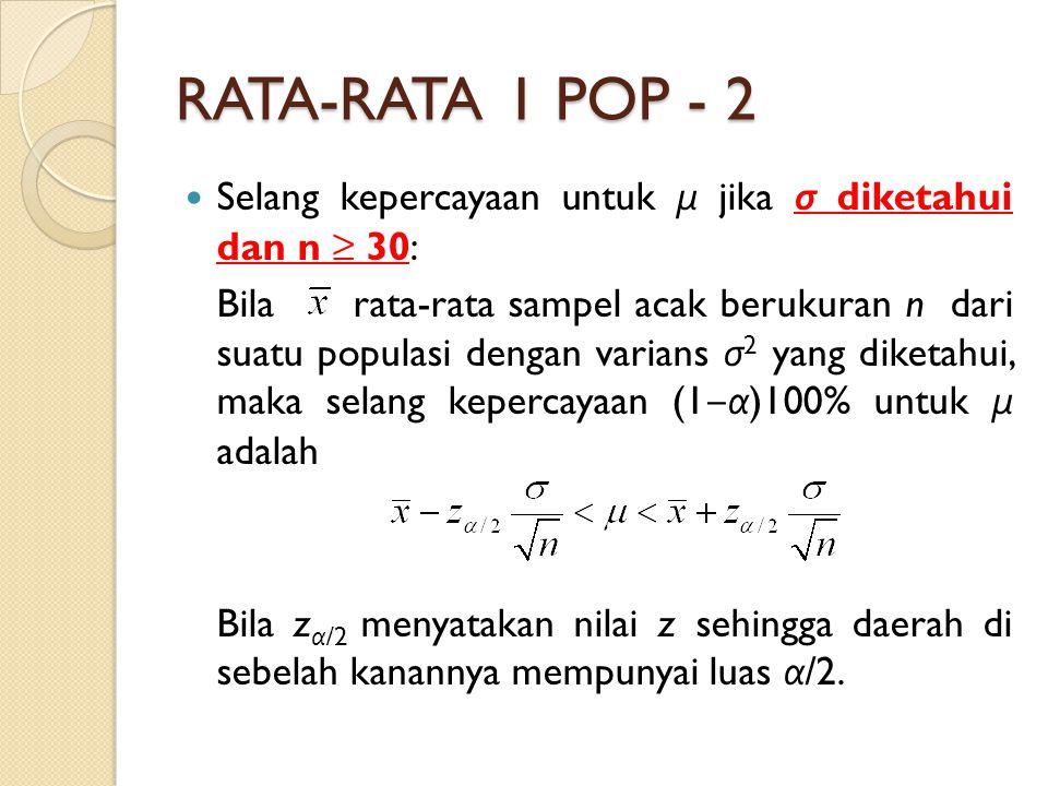 RATA-RATA 1 POP - 2 Selang kepercayaan untuk μ jika σ diketahui dan n ≥ 30: Bila rata-rata sampel acak berukuran n dari suatu populasi dengan varians σ 2 yang diketahui, maka selang kepercayaan (1 ‒ α )100% untuk μ adalah Bila z α /2 menyatakan nilai z sehingga daerah di sebelah kanannya mempunyai luas α /2.