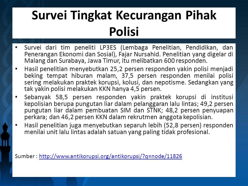 Survei Tingkat Kecurangan Pihak Polisi Survei dari tim peneliti LP3ES (Lembaga Penelitian, Pendidikan, dan Penerangan Ekonomi dan Sosial), Fajar Nursahid.
