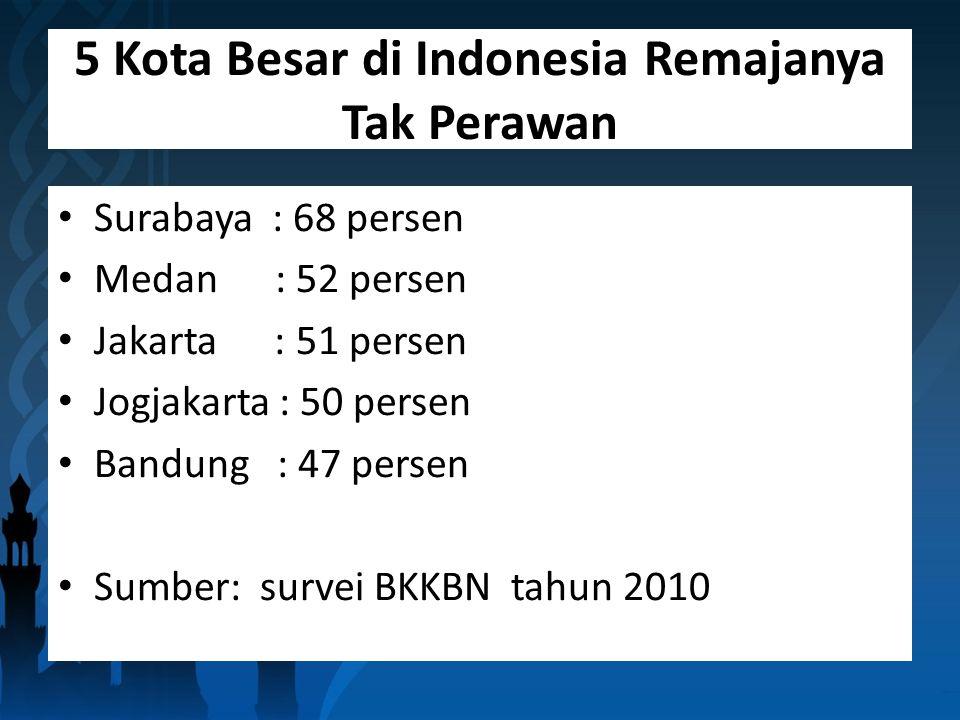 5 Kota Besar di Indonesia Remajanya Tak Perawan Surabaya : 68 persen Medan : 52 persen Jakarta : 51 persen Jogjakarta : 50 persen Bandung : 47 persen Sumber: survei BKKBN tahun 2010
