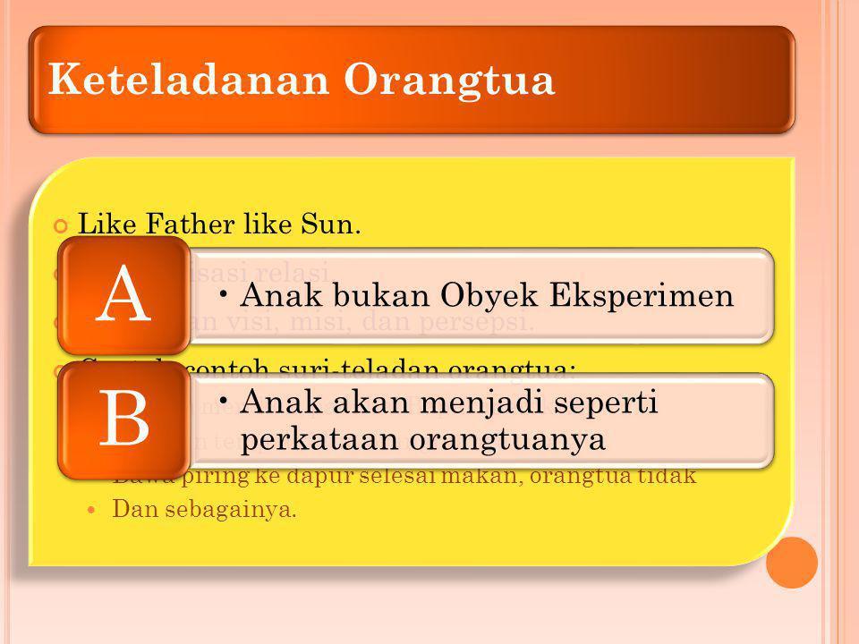 Keteladanan Orangtua Like Father like Sun. Harmonisasi relasi.