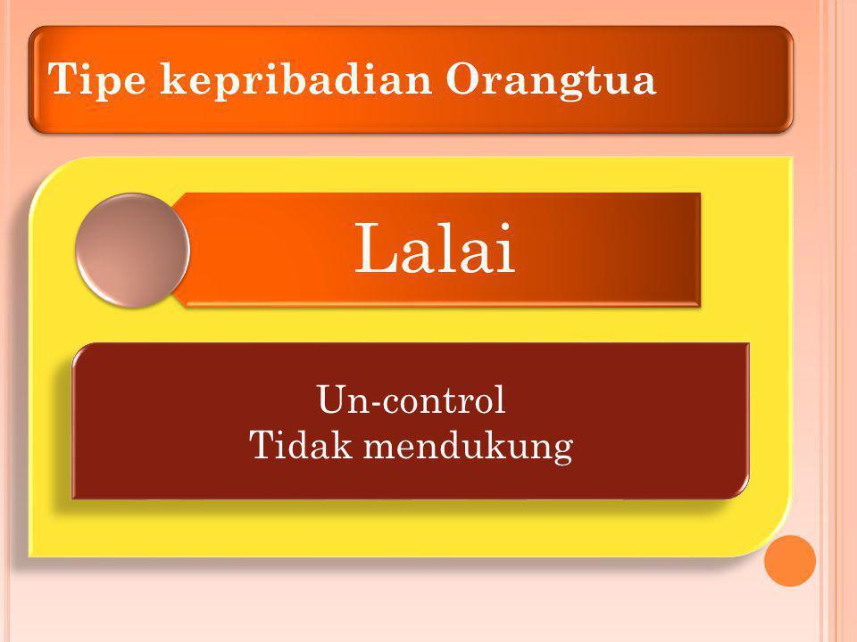 Tipe kepribadian Orangtua Lalai Un-control Tidak mendukung Un-control Tidak mendukung