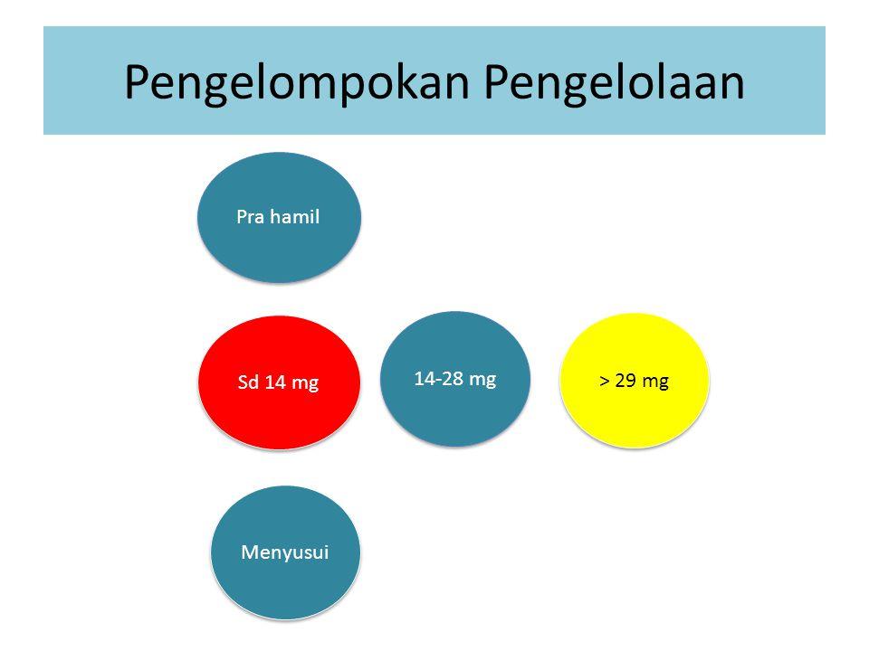 Pengelompokan Pengelolaan Pra hamil Sd 14 mg Menyusui 14-28 mg > 29 mg