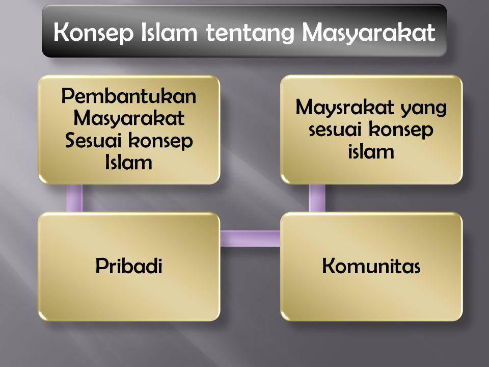 Konsep Islam tentang Masyarakat Pembantukan Masyarakat Sesuai konsep Islam PribadiKomunitas Maysrakat yang sesuai konsep islam