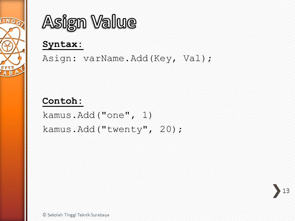 Syntax: Asign: varName.Add(Key, Val); Contoh: kamus.Add( one , 1) kamus.Add( twenty , 20); 13 © Sekolah Tinggi Teknik Surabaya