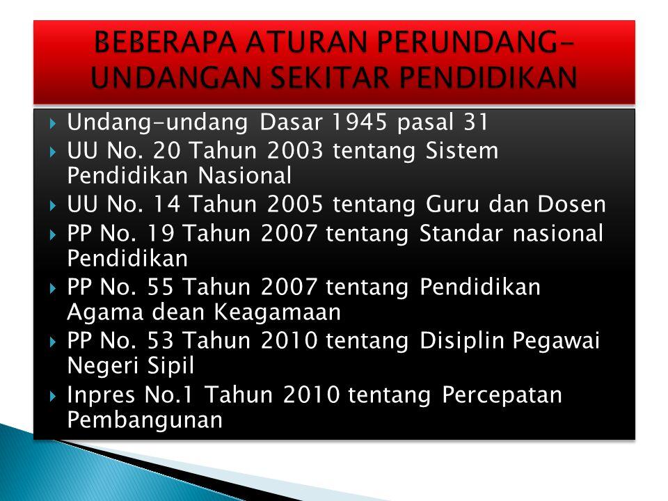  Undang-undang Dasar 1945 pasal 31  UU No. 20 Tahun 2003 tentang Sistem Pendidikan Nasional  UU No. 14 Tahun 2005 tentang Guru dan Dosen  PP No. 1