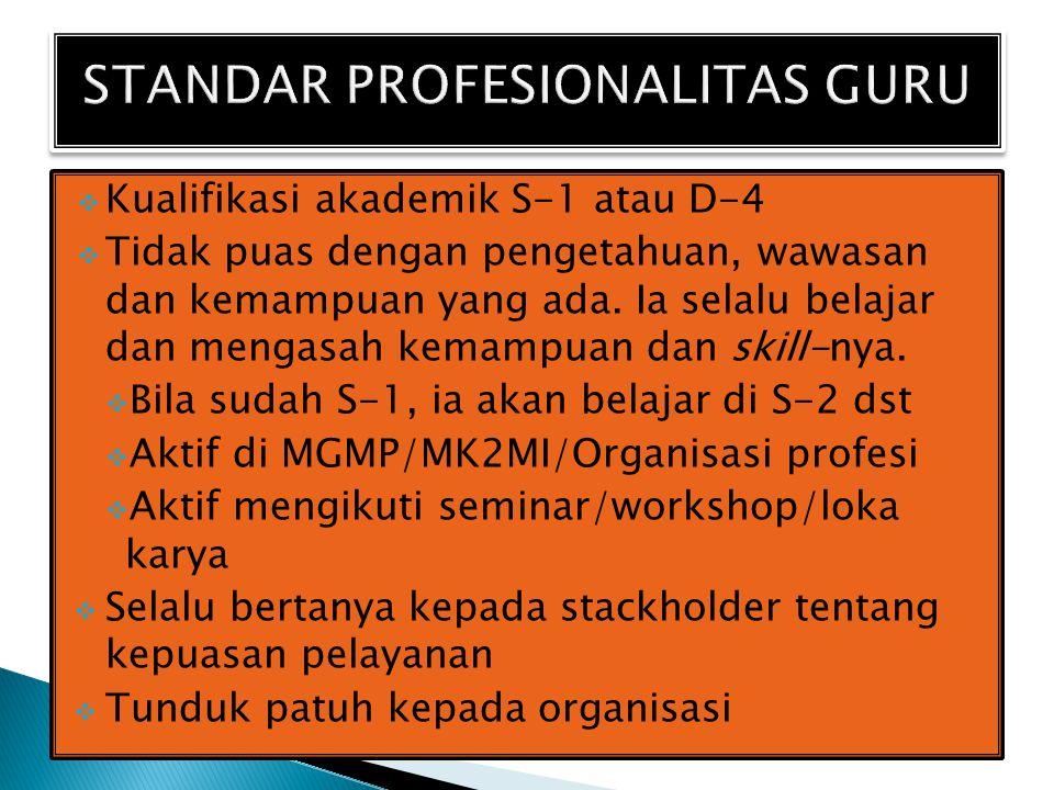  Kualifikasi akademik S-1 atau D-4  Tidak puas dengan pengetahuan, wawasan dan kemampuan yang ada. Ia selalu belajar dan mengasah kemampuan dan skil