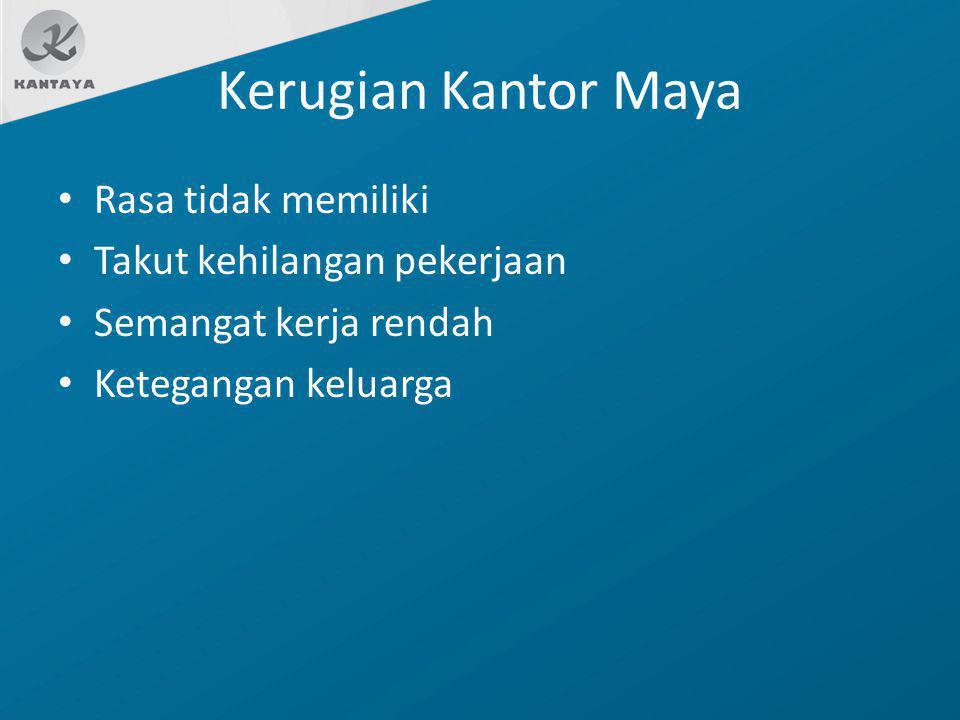 Strategi Kantor Maya (Linda T.