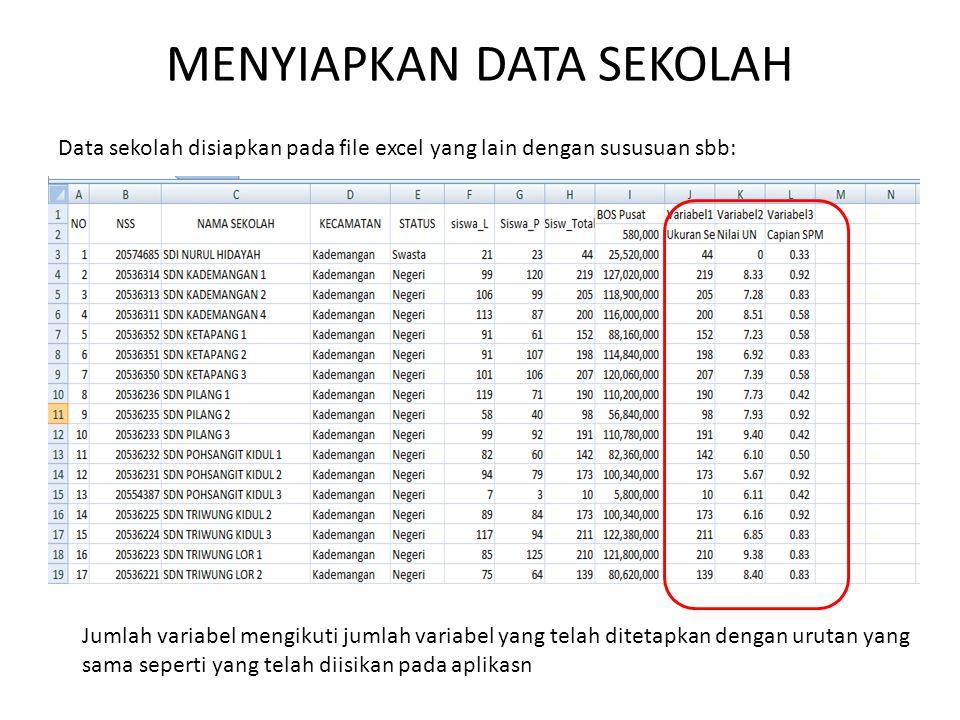 MENYIAPKAN DATA SEKOLAH Data sekolah disiapkan pada file excel yang lain dengan sususuan sbb: Jumlah variabel mengikuti jumlah variabel yang telah ditetapkan dengan urutan yang sama seperti yang telah diisikan pada aplikasn
