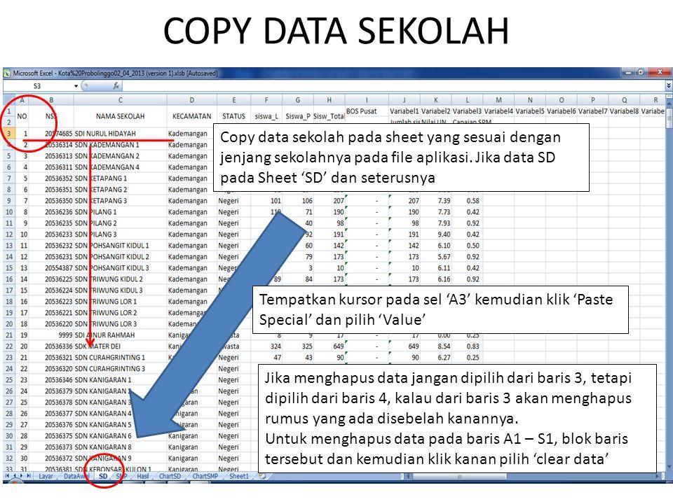 COPY DATA SEKOLAH Copy data sekolah pada sheet yang sesuai dengan jenjang sekolahnya pada file aplikasi. Jika data SD pada Sheet 'SD' dan seterusnya T