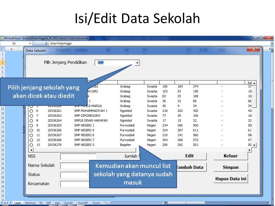 Isi/Edit Data Sekolah Klik ini untuk memeriksa data sekolah yang sudah di copy ke aplikasi Pilih jenjang sekolah yang akan dicek atau diedit Kemudian akan muncul list sekolah yang datanya sudah masuk