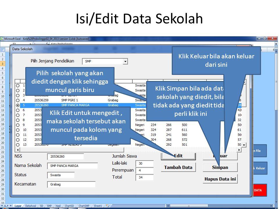 Isi/Edit Data Sekolah Pilih sekolah yang akan diedit dengan klik sehingga muncul garis biru Klik Edit untuk mengedit, maka sekolah tersebut akan muncul pada kolom yang tersedia Klik Simpan bila ada data sekolah yang diedit, bila tidak ada yang diedit tidak perli klik ini Klik Keluar bila akan keluar dari sini