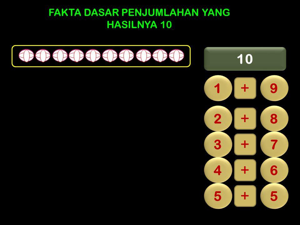 FAKTA DASAR PENJUMLAHAN YANG HASILNYA 10 10 1 1 9 9 + 2 2 8 8 + 3 3 7 7 + 4 4 6 6 + 5 5 5 5 +