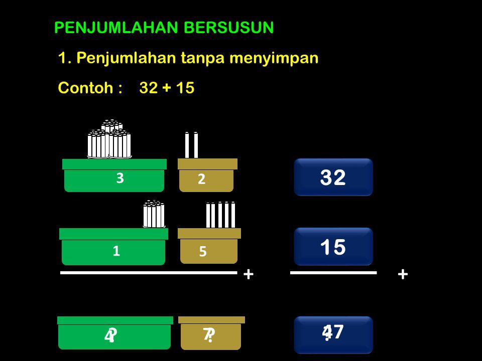 PENJUMLAHAN BERSUSUN 1. Penjumlahan tanpa menyimpan Contoh : 32 + 15 3 2 1 5 5 4 32 15 ++ 7 47