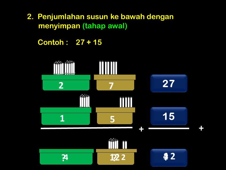 3 2. Penjumlahan susun ke bawah dengan menyimpan (tahap awal) Contoh : 27 + 15 7 1 5 5 .