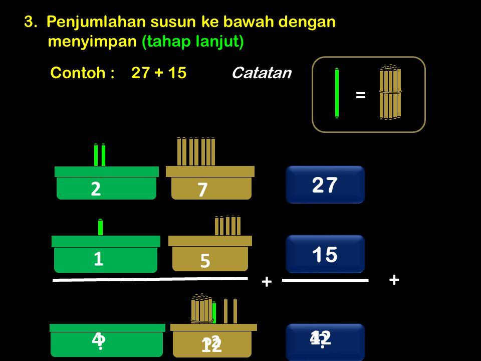 3. Penjumlahan susun ke bawah dengan menyimpan (tahap lanjut) Contoh : 27 + 15 7 1 5 .