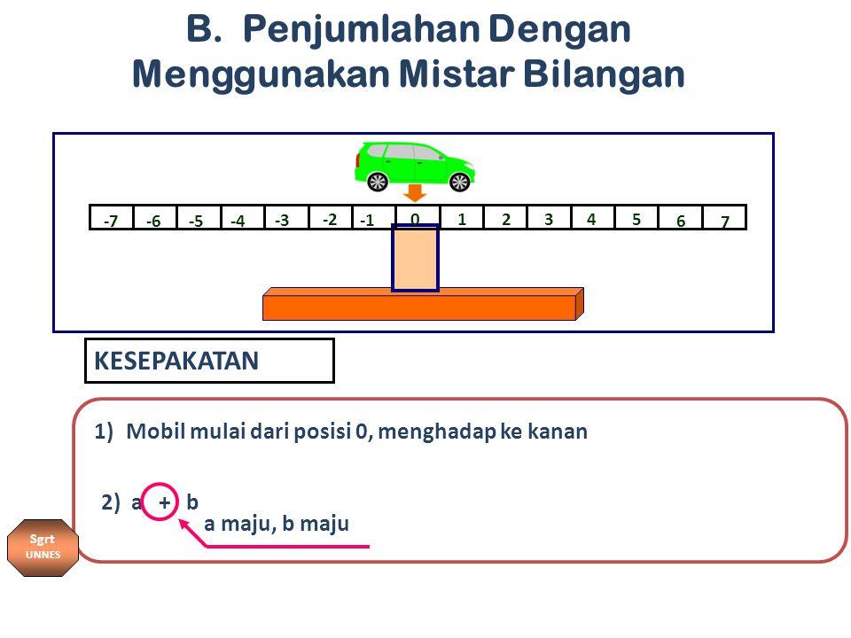 B. Penjumlahan Dengan Menggunakan Mistar Bilangan KESEPAKATAN 1)Mobil mulai dari posisi 0, menghadap ke kanan 0 -7 12345 6 7 -6-5-4 -3 -2 Sgrt UNNES 2