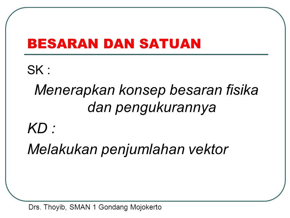 BESARAN DAN SATUAN SK : Menerapkan konsep besaran fisika dan pengukurannya KD : Melakukan penjumlahan vektor Drs. Thoyib, SMAN 1 Gondang Mojokerto