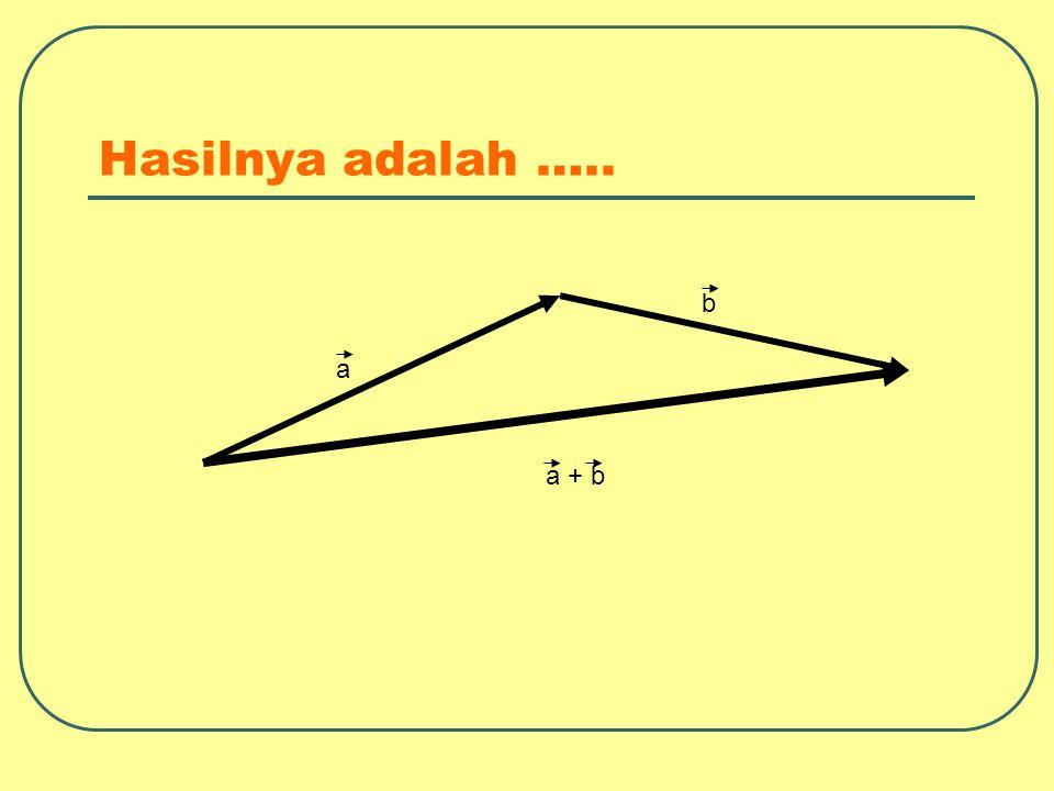 Hasilnya adalah ….. a b a + b