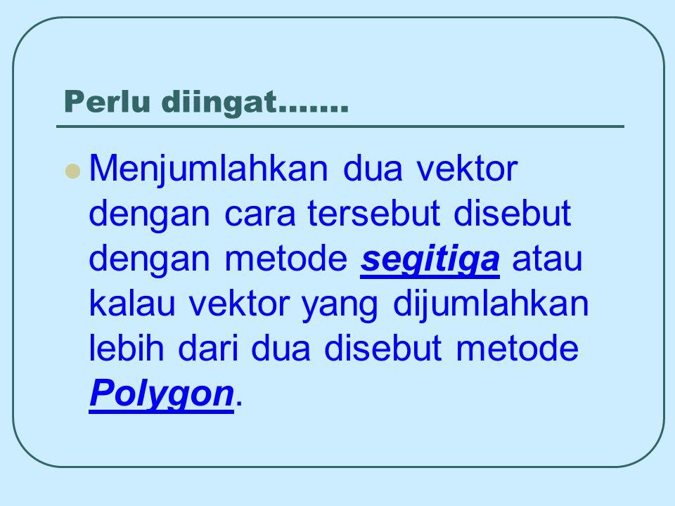 Perlu diingat……. Menjumlahkan dua vektor dengan cara tersebut disebut dengan metode segitiga atau kalau vektor yang dijumlahkan lebih dari dua disebut