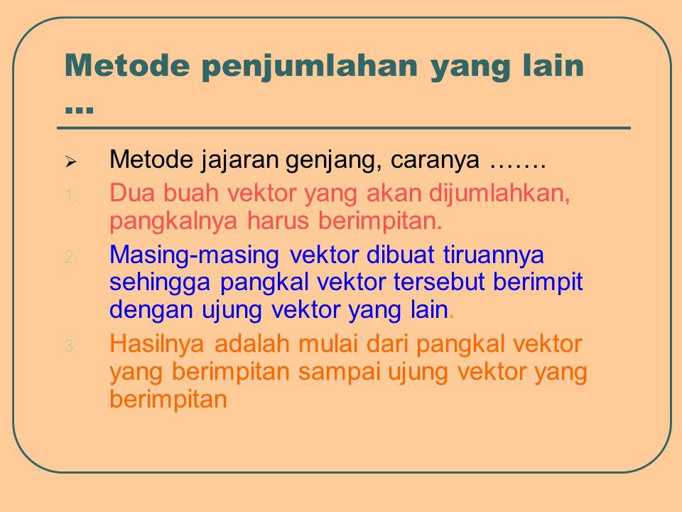 Metode penjumlahan yang lain …  Metode jajaran genjang, caranya ……. 1. Dua buah vektor yang akan dijumlahkan, pangkalnya harus berimpitan. 2. Masing-