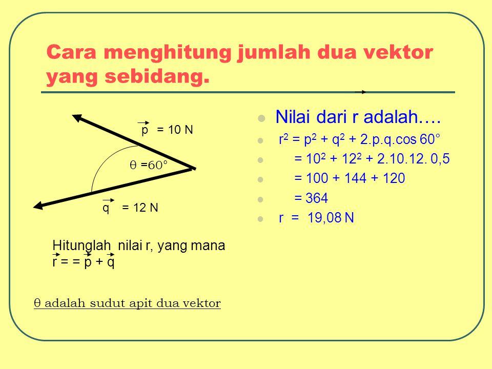 Cara menghitung jumlah dua vektor yang sebidang. Nilai dari r adalah…. r 2 = p 2 + q 2 + 2.p.q.cos 60° = 10 2 + 12 2 + 2.10.12. 0,5 = 100 + 144 + 120