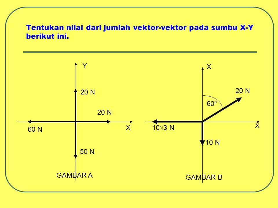 Tentukan nilai dari jumlah vektor-vektor pada sumbu X-Y berikut ini. Y 20 N 50 N 20 N 60 N X X 60° 20 N 10 N 10√3 NX GAMBAR A GAMBAR B