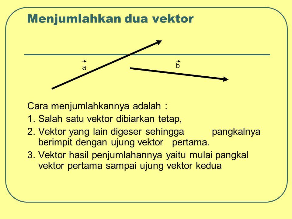 Menjumlahkan dua vektor Cara menjumlahkannya adalah : 1.Salah satu vektor dibiarkan tetap, 2.Vektor yang lain digeser sehingga pangkalnya berimpit den