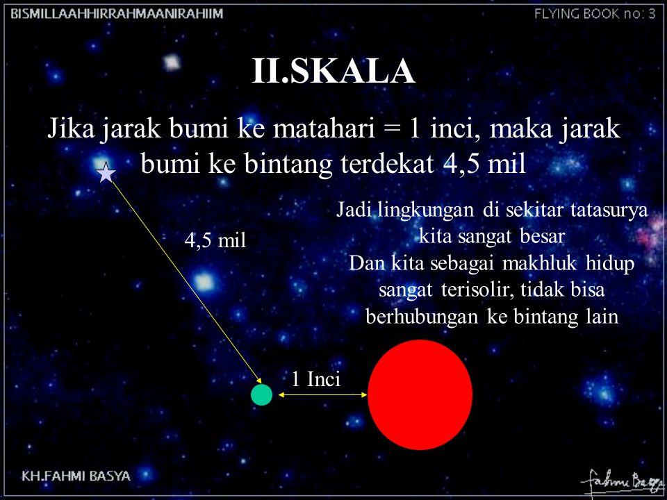 II.SKALA Jika jarak bumi ke matahari = 1 inci, maka jarak bumi ke bintang terdekat 4,5 mil 4,5 mil 1 Inci Jadi lingkungan di sekitar tatasurya kita sa