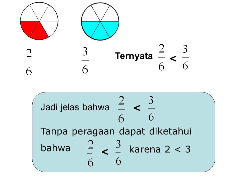 Ternyata < Jadi jelas bahwa < Tanpa peragaan dapat diketahui bahwa < karena 2 < 3